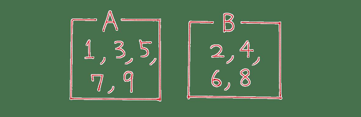 高校数学A 場合の数と確率1 例題の答えの図を2つ横に並べる