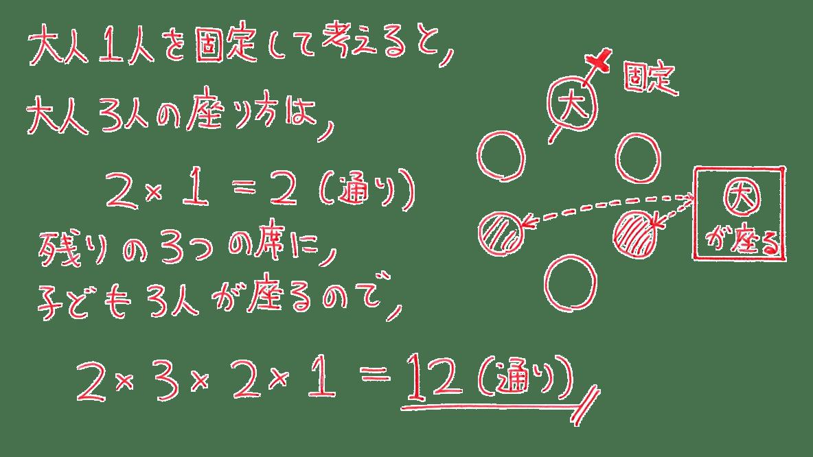 高校数学A 場合の数と確率21 練習の答え