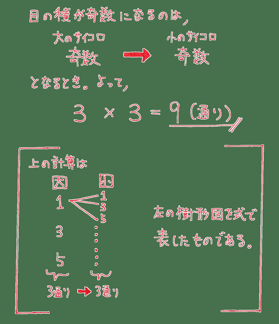 高校数学A 場合の数と確率9 練習の答え
