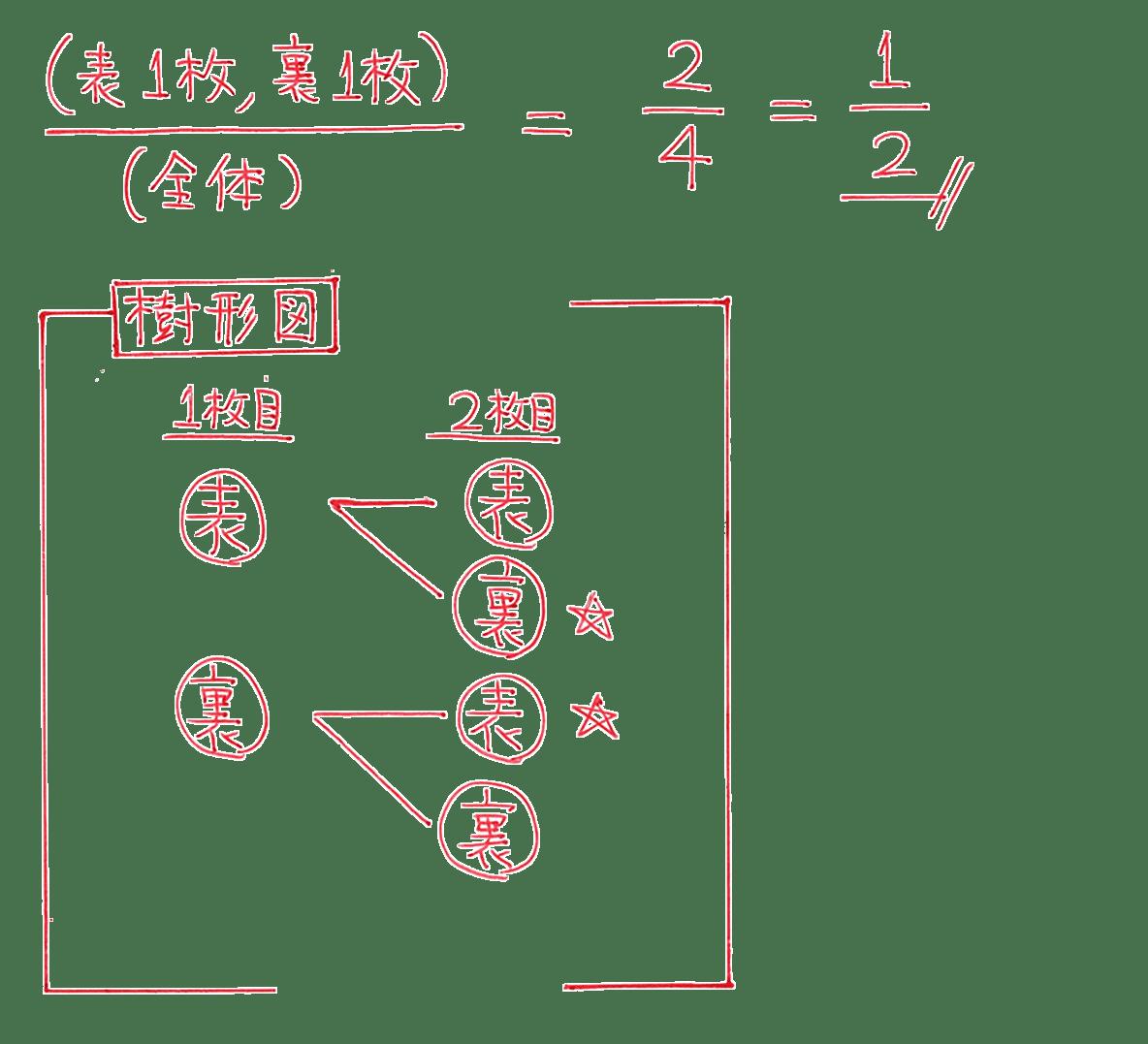 高校数学A 場合の数と確率36 練習の答え