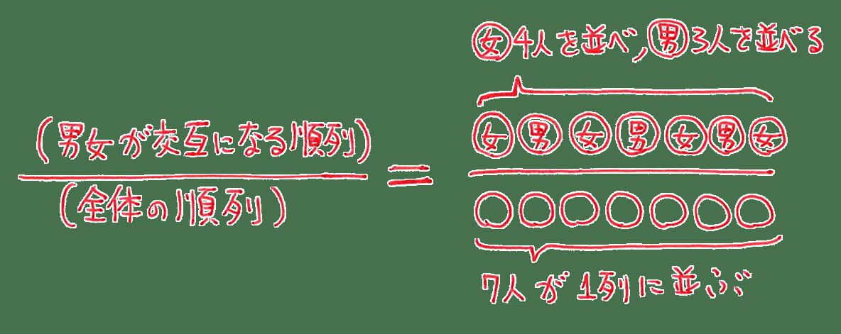 高校数学A 場合の数と確率38 例題の答えの1行目 図の入った式の部分