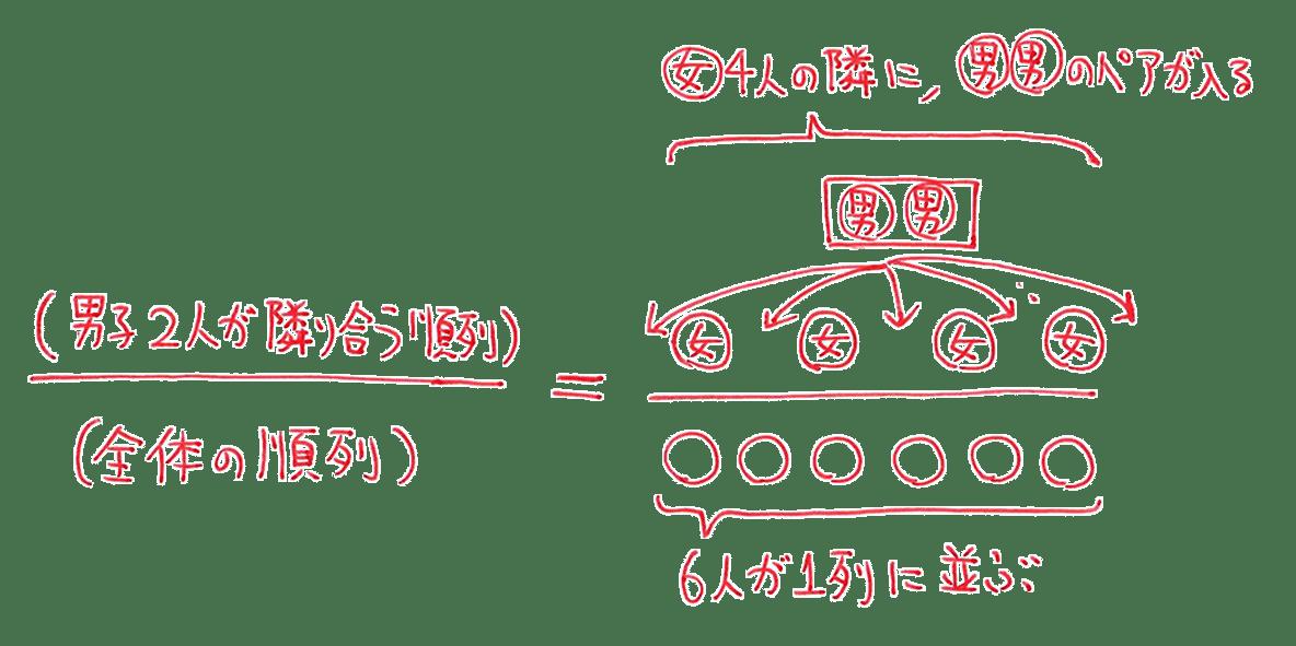 高校数学A 場合の数と確率38 練習の答えの1行目 図の入った式の部分