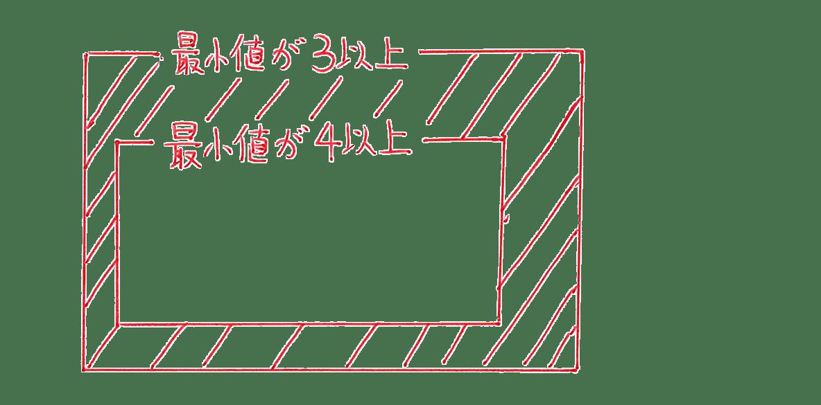 高校数学A 場合の数と確率45 練習の答え 先頭の図