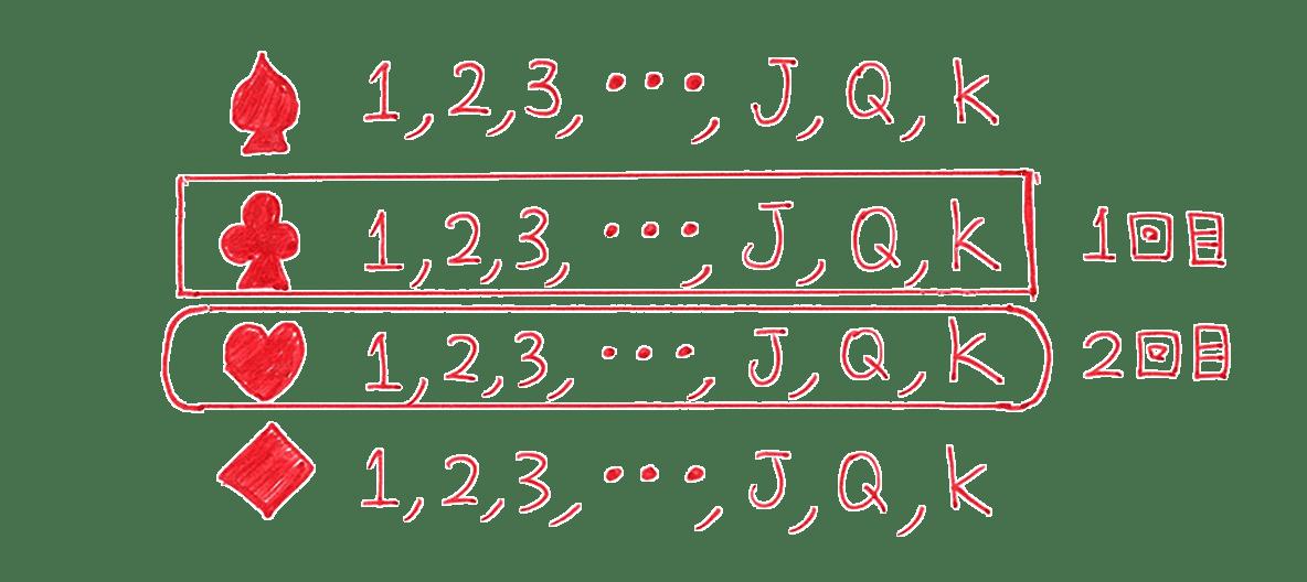 高校数学A 場合の数と確率51 練習の答え 上部のトランプの図