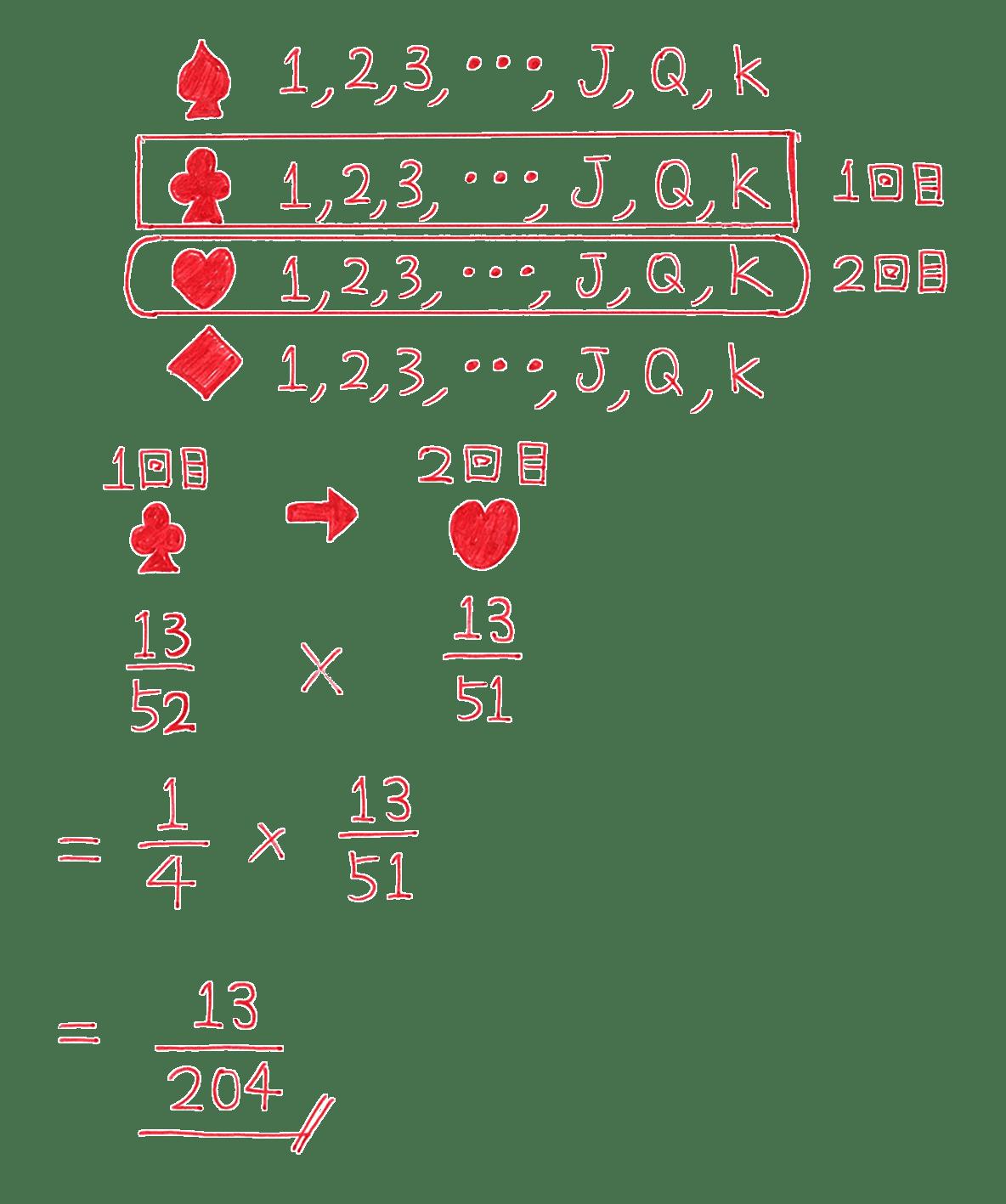 高校数学A 場合の数と確率51 練習の答え