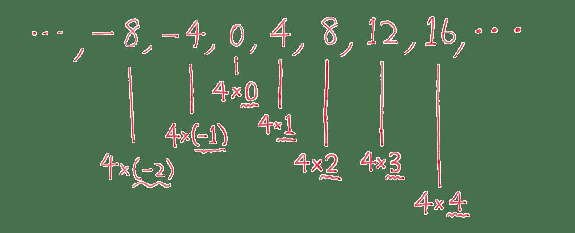 高校数学A 整数の性質1 例題の答え 下部の、4の倍数を並べた図