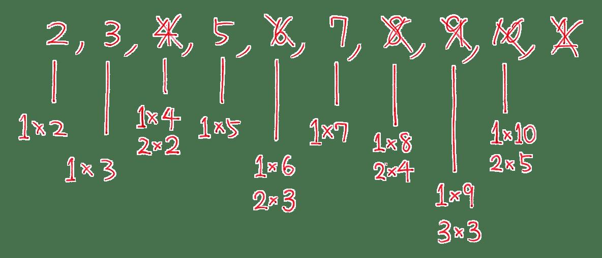高校数学A 整数の性質6 例題の答え 素数を調べた図