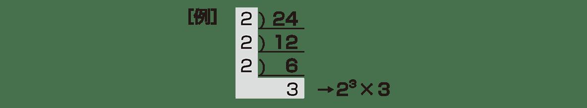 高校数学A 整数の性質7 ポイント 下から4行分のみ