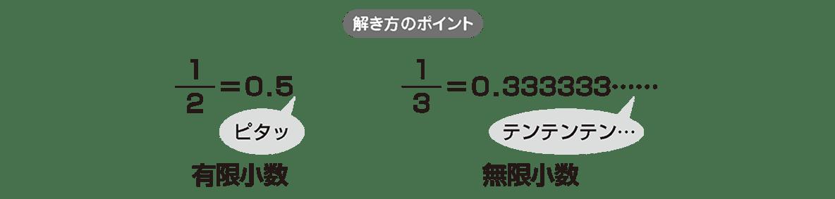 高校数学A 整数の性質33 ポイント