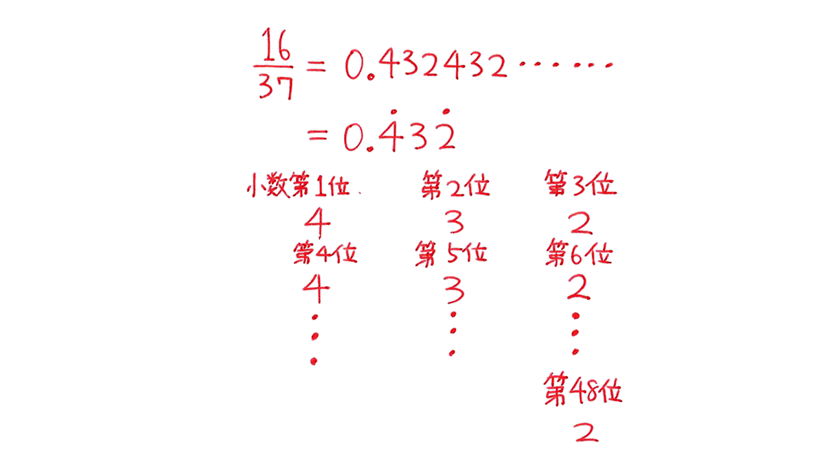 高校数学A 整数の性質35 例題の答え 右の図 第48位が2になることを示したもの