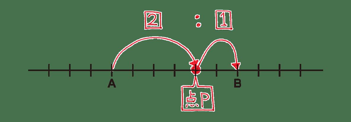 高校数学A 図形の性質1 例題の答え