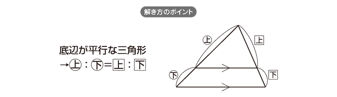 高校数学A 図形の性質4 ポイント