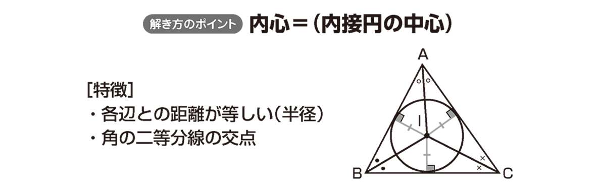 高校数学A 図形の性質12 ポイント
