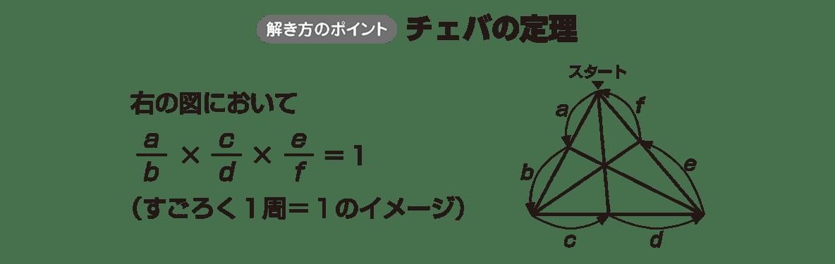 高校数学A 図形の性質18 ポイント