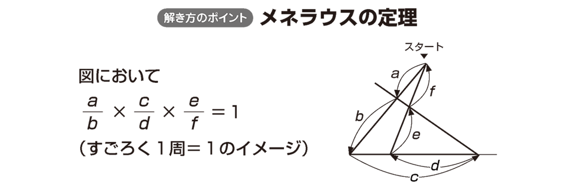 高校数学A 図形の性質19 ポイント
