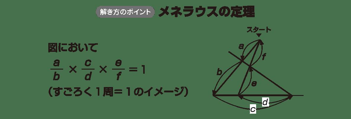高校数学A 図形の性質20 ポイント