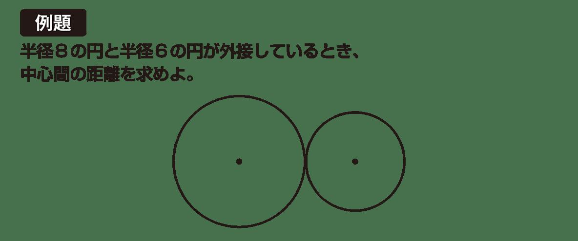 高校数学A 図形の性質33 例題