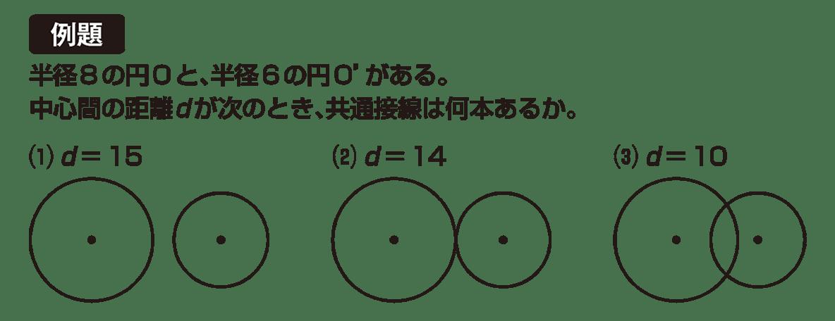 高校数学A 図形の性質35 例題