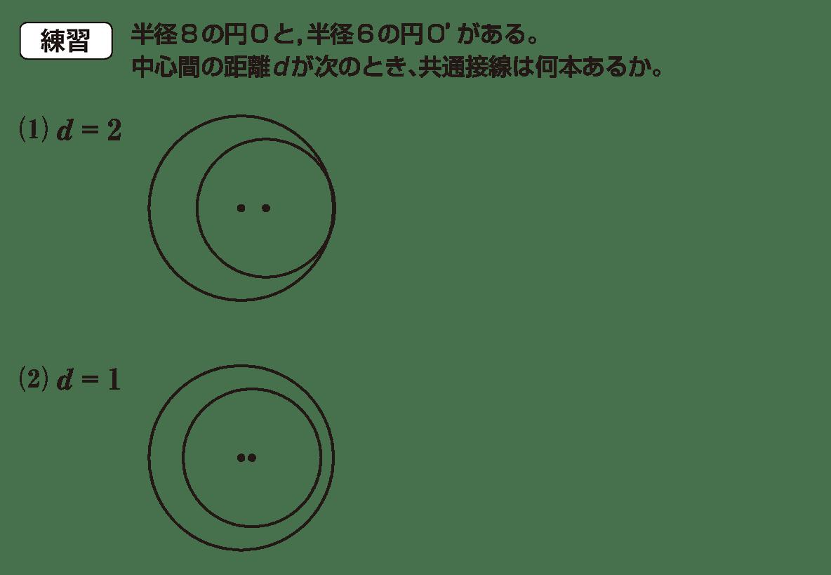 高校数学A 図形の性質35 練習