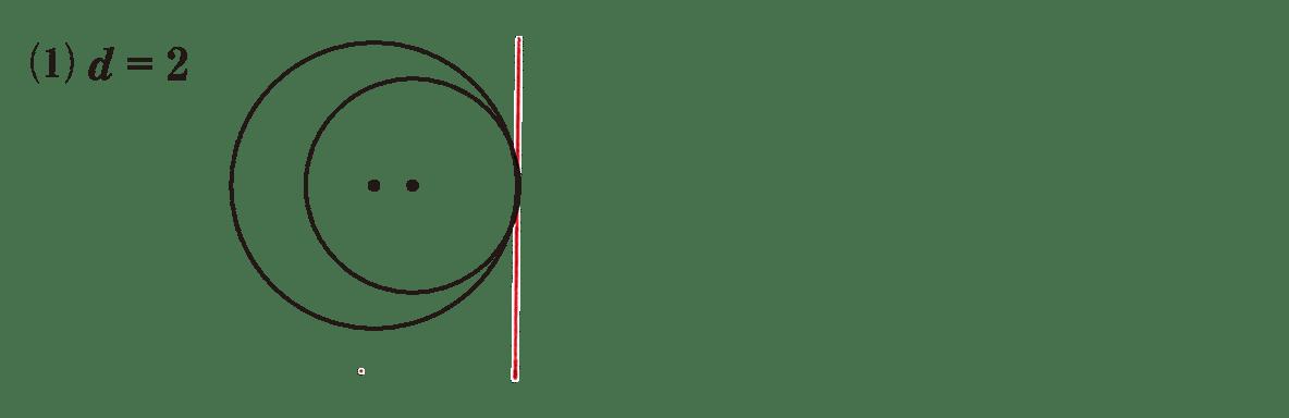 高校数学A 図形の性質35 練習(1)の答え 問題の図に共通接線を引いたもの