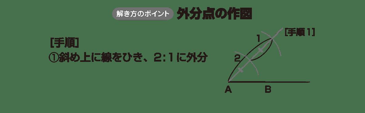 高校数学A 図形の性質40 ポイント 手順2の2つの平行線を消す 手順②の文も消す 線分ABに入れている2:1の比も消す