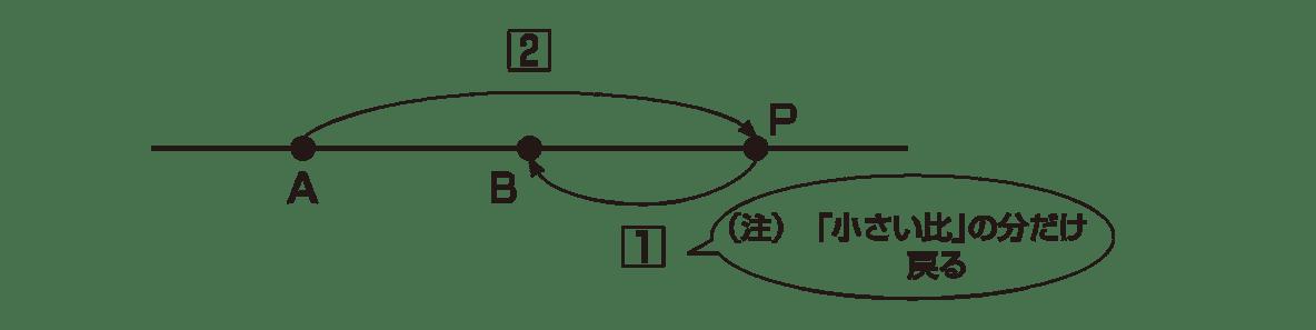 高校数Aの3章2コマ目k_mat_a_3_1_2_1ポイントの図のみをもってきていただけませんでしょうか?