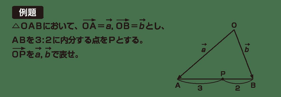 高校数学B ベクトル18 例題