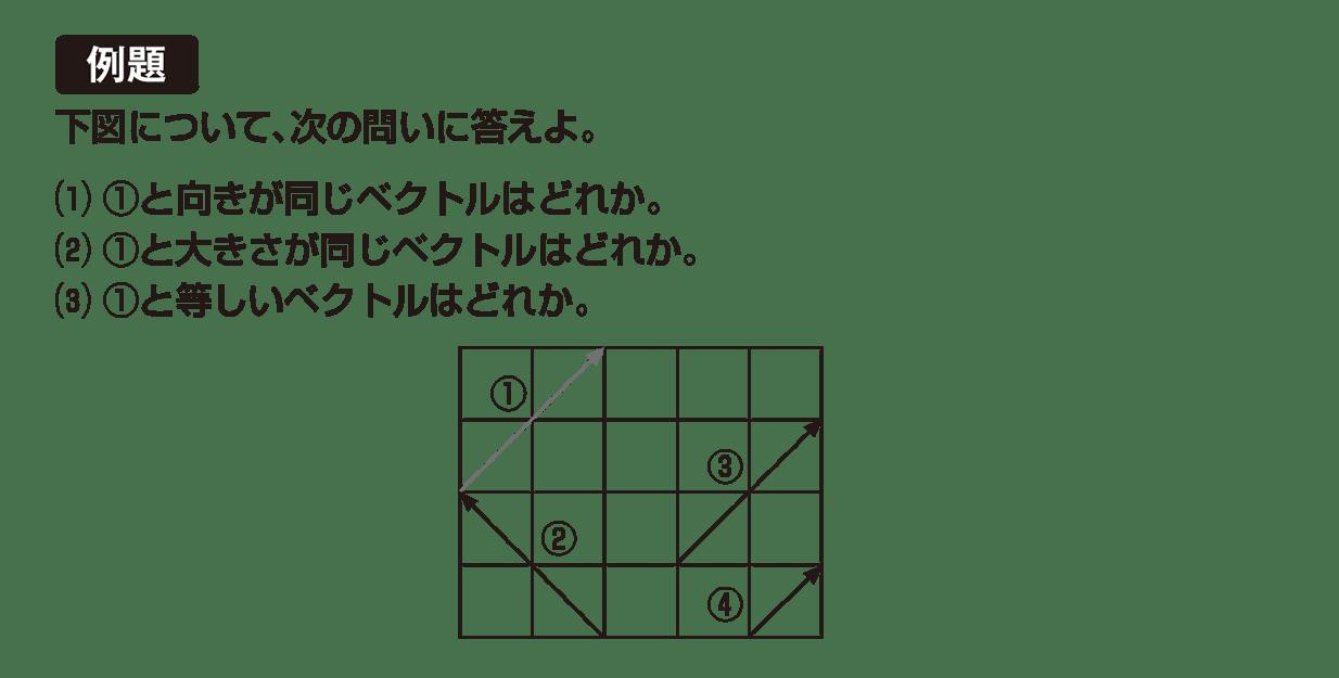 高校数学B ベクトル1 例題