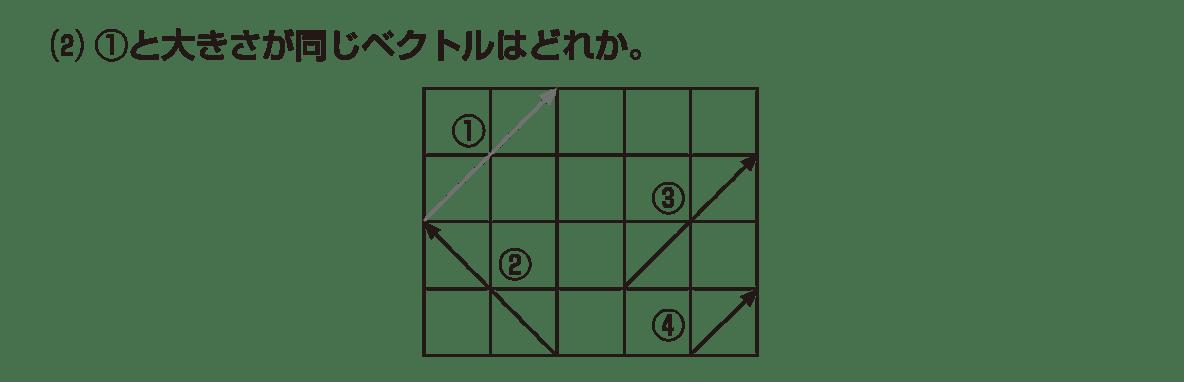 高校数学B ベクトル1 例題(2)と図