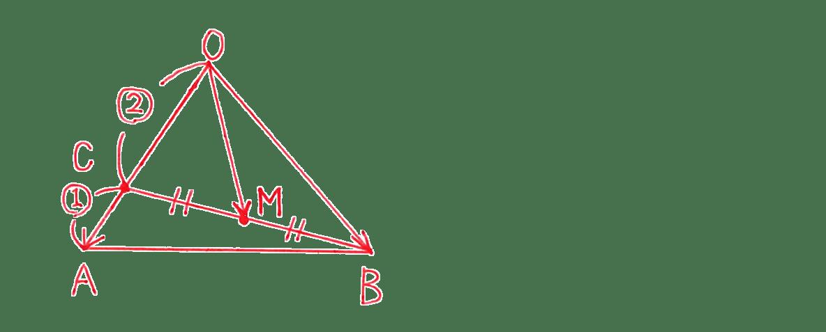 高校数学B ベクトル21 例題 答えの図