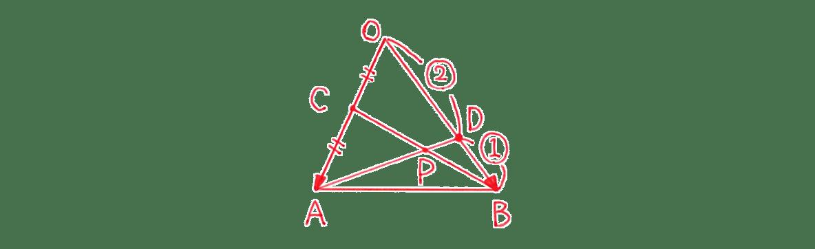 高校数学B ベクトル22 練習 答えの図のみ