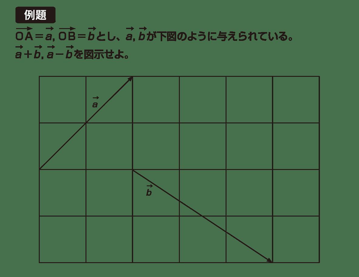 高校数学B ベクトル4 例題