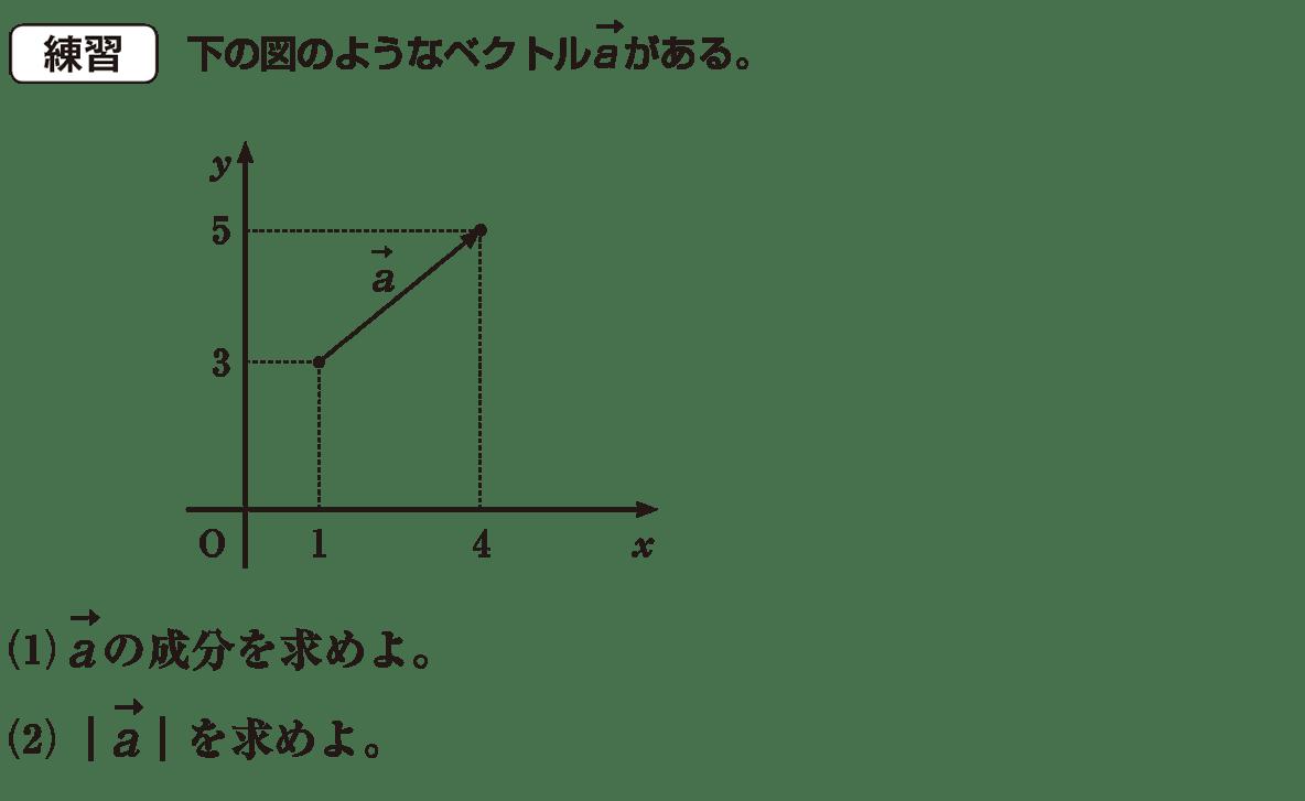 高校数学B ベクトル7 練習