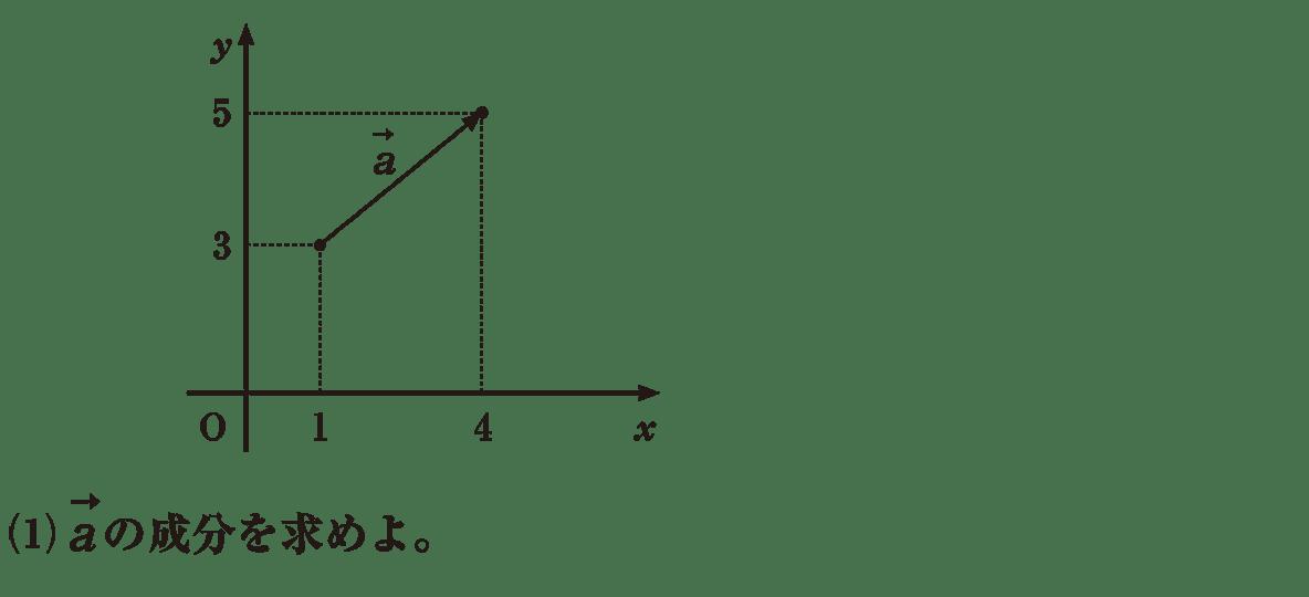 高校数学B ベクトル7 練習(1)と図