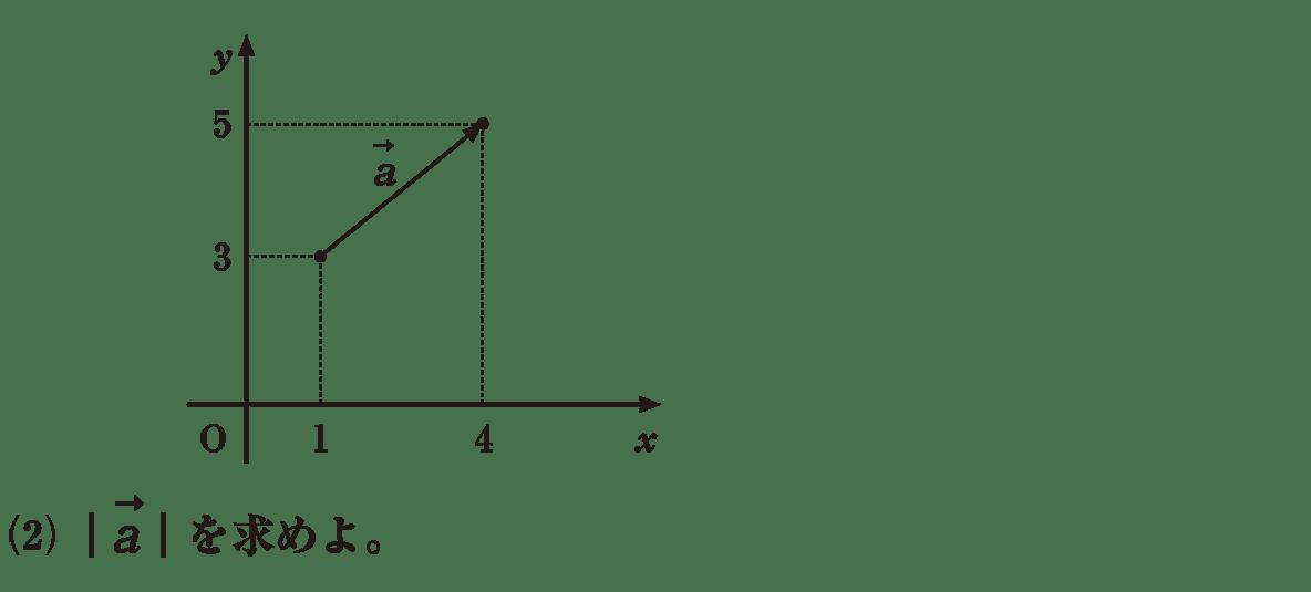 高校数学B ベクトル7 練習(2)と図