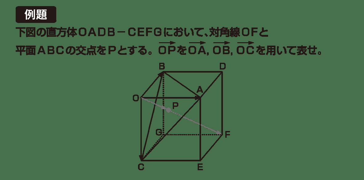 高校数学B ベクトル37 例題
