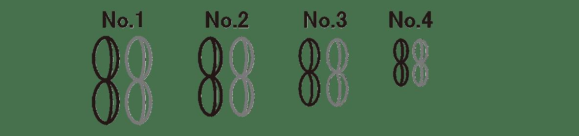 高校 生物 生殖5 練習 図