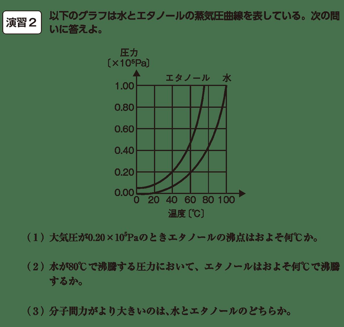 高校化学 物質の状態と平衡8 ポイント2 答えなし