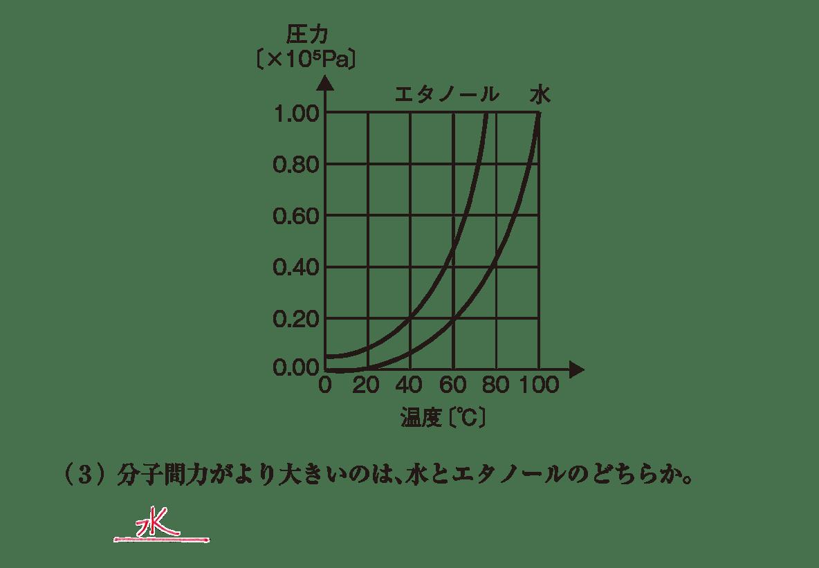 高校化学 物質の状態と平衡8 ポイント2 グラフと(3) 答えあり