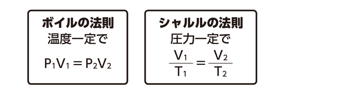 高校化学 物質の状態と平衡11 ポイント1 矢印より上のみ