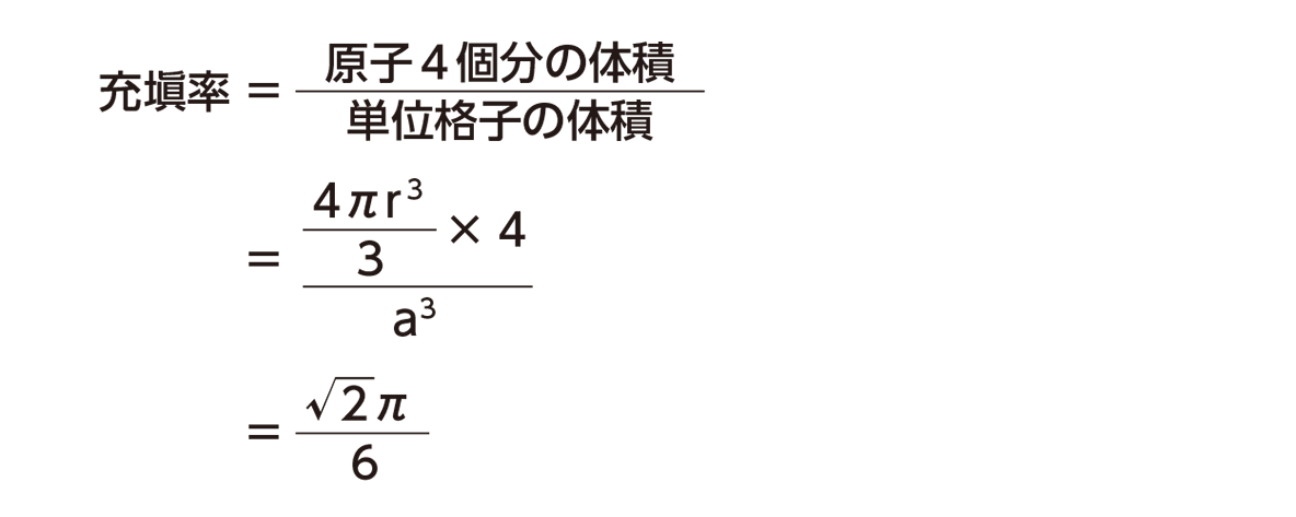 高校化学 物質の状態と平衡34 ポイント2 式の1~3行目 答えあり