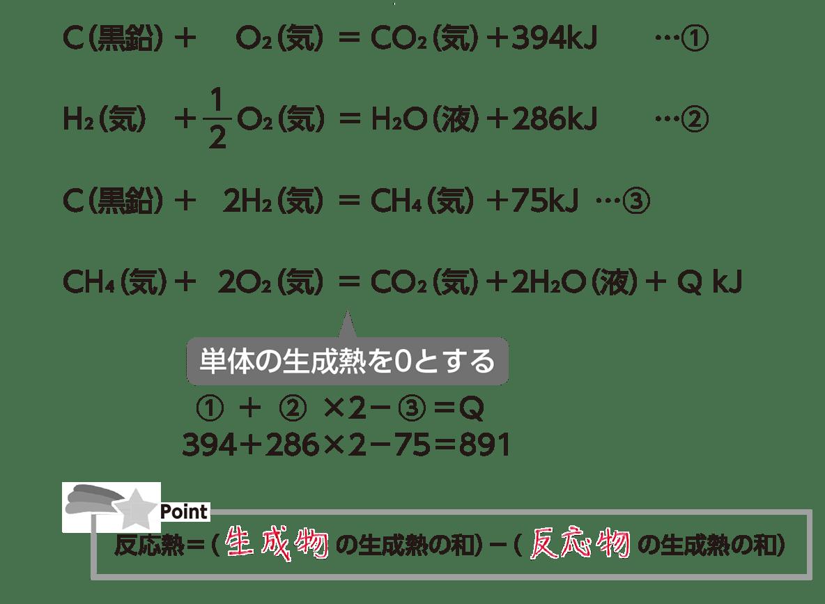 高校化学 化学反応とエネルギー9 ポイント1 答えあり