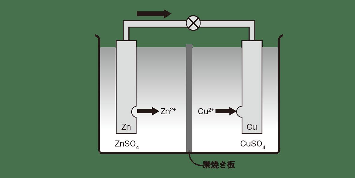 高校化学 化学反応とエネルギー14 ポイント1 図のみ
