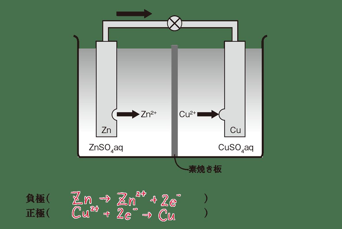 高校化学 化学反応とエネルギー14 ポイント3 答えあり