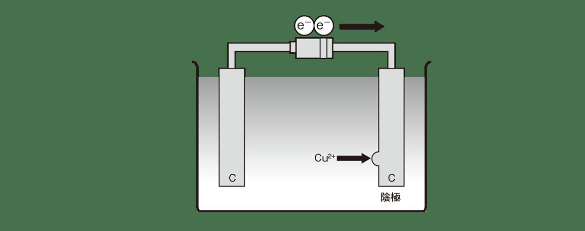 高校化学 化学反応とエネルギー18 ポイント1 図のみ