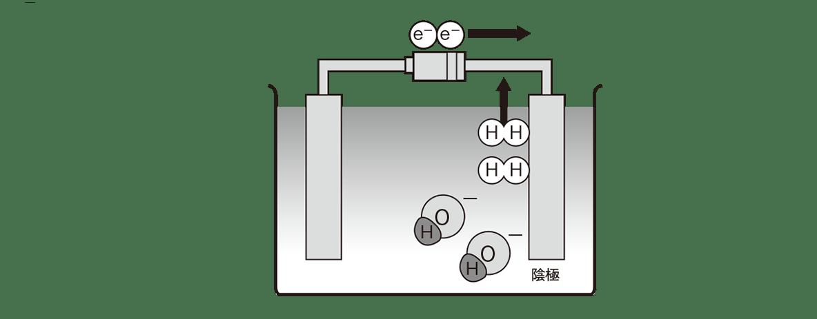 高校化学 化学反応とエネルギー18 ポイント2 図のみ