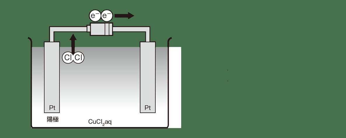 高校化学 化学反応とエネルギー19 ポイント1 左上の図のみ