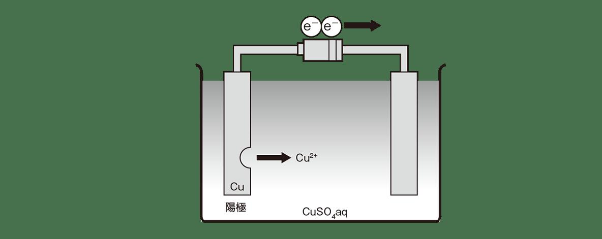高校化学 化学反応とエネルギー19 ポイント2 図のみ