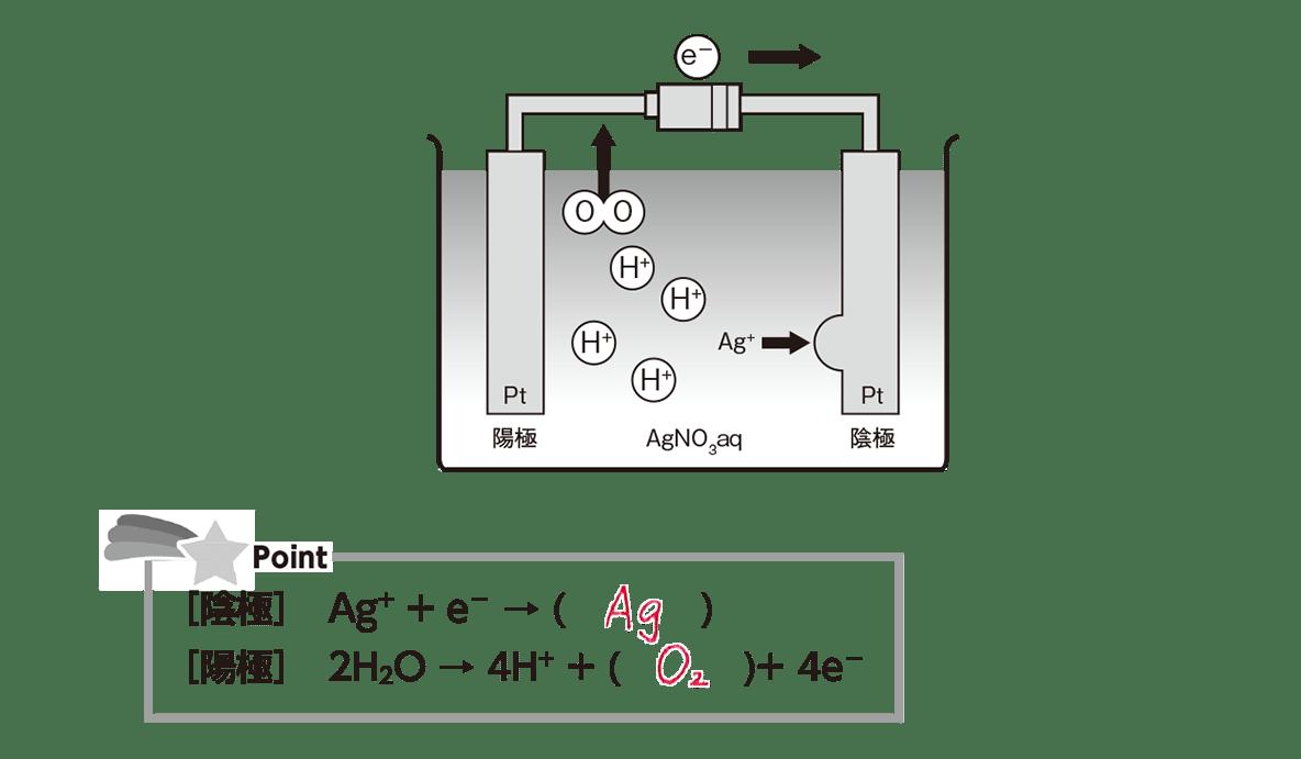 高校化学 化学反応とエネルギー20 ポイント2 答えあり
