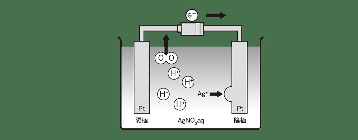 高校化学 化学反応とエネルギー20 ポイント2 図のみ